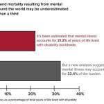 Mental-Illness-Burden_FINAL-011