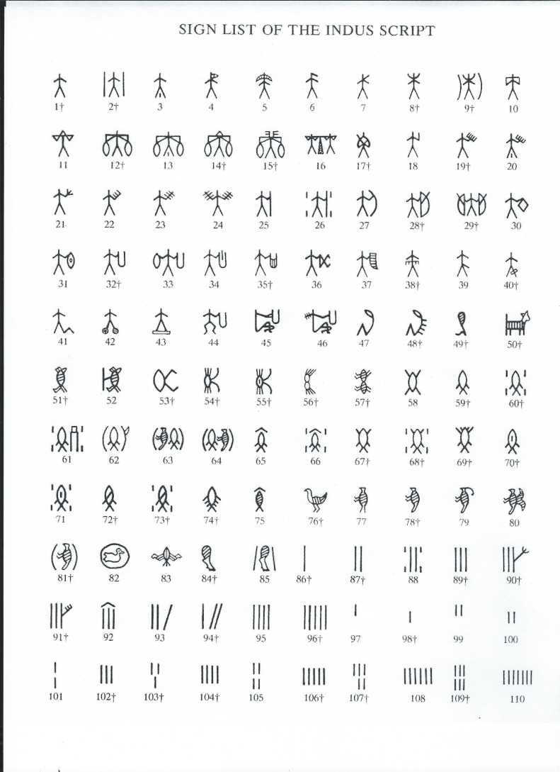 Indus letter symbols | INDIA New England News