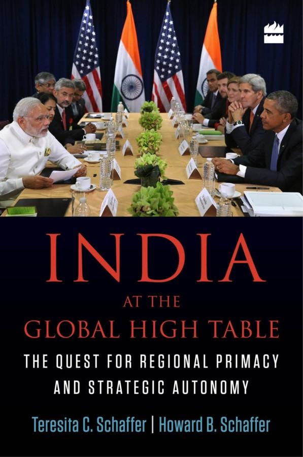 India at Global