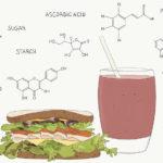 food-chemicals-NU