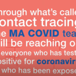 Covid-Contact Tracing